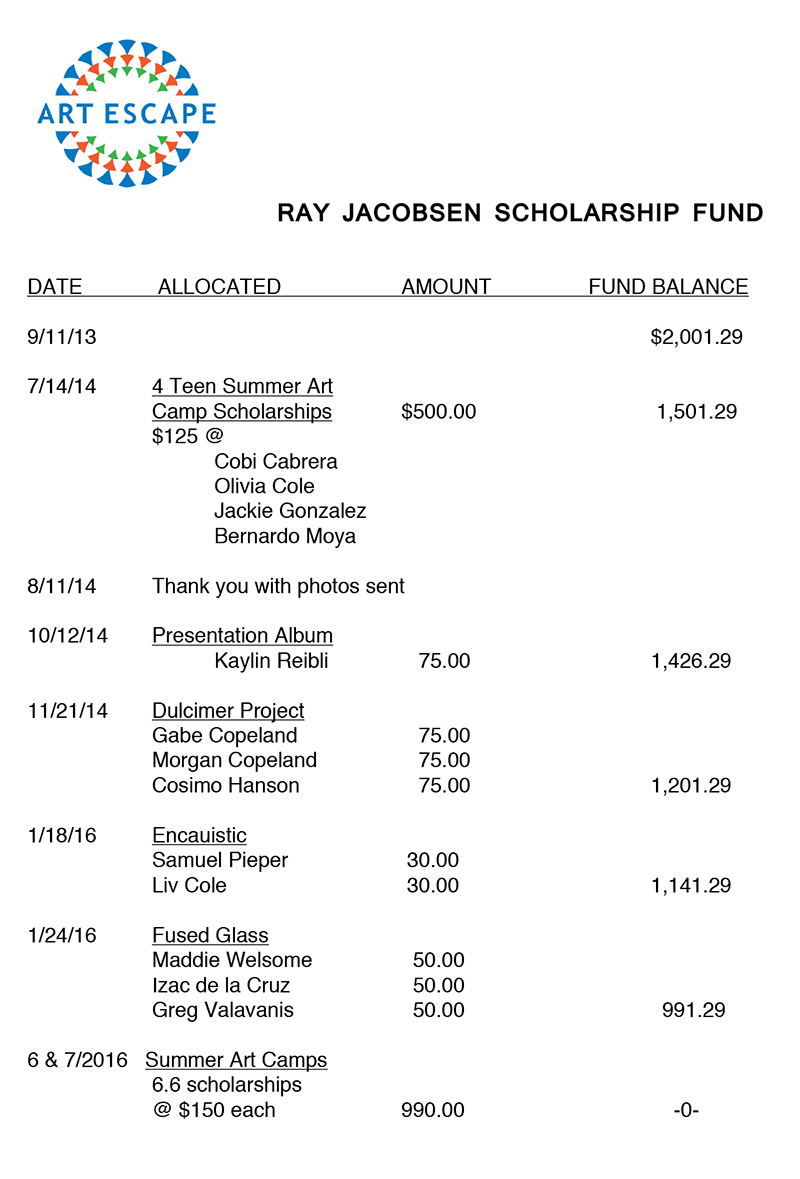 Ray Jacobsen Memorial Scholarship fund report from Artescape